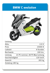 karten_bikes_bmw-c-evolution