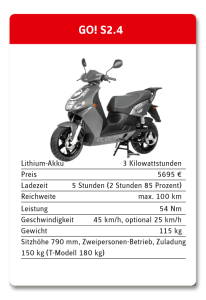 karten_bikes_go-s-2-4