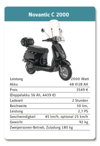 karten_bikes_novantic-c-2000