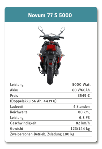 karten_bikes_novum-s5000