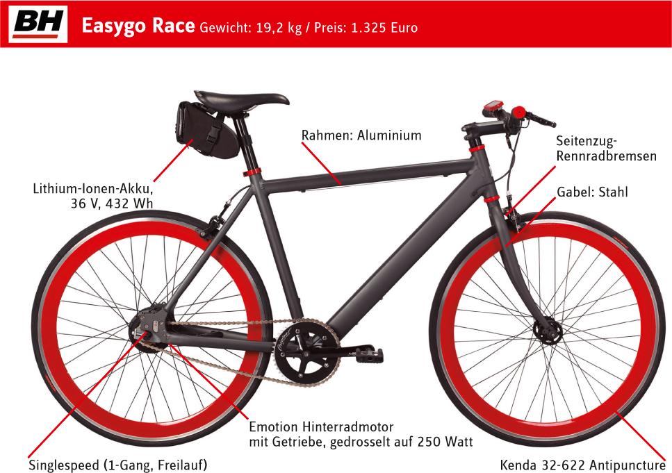 easygo_race