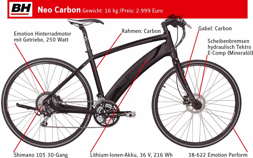 neo-carbon